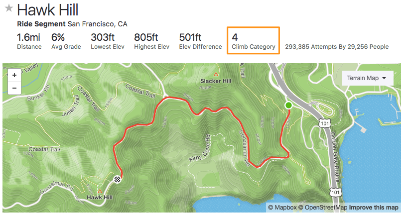 1_6_mi_Ride_Segment_in_San_Francisco__CA_on_Strava.png