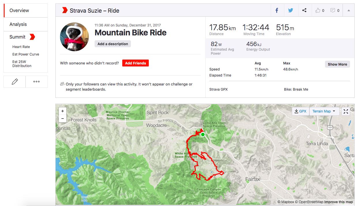 Ride Activity Pages – Strava Support