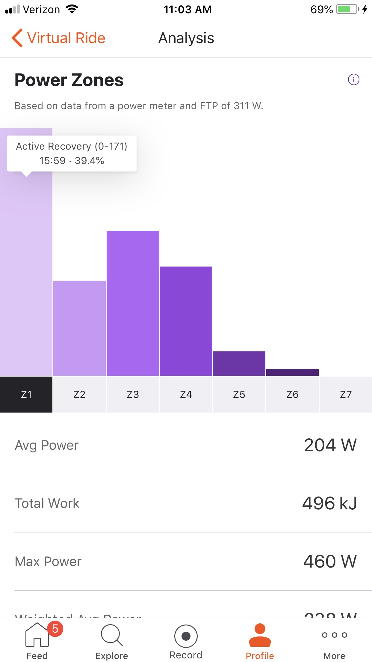 Power Analysis Features (Summit) – Strava Support