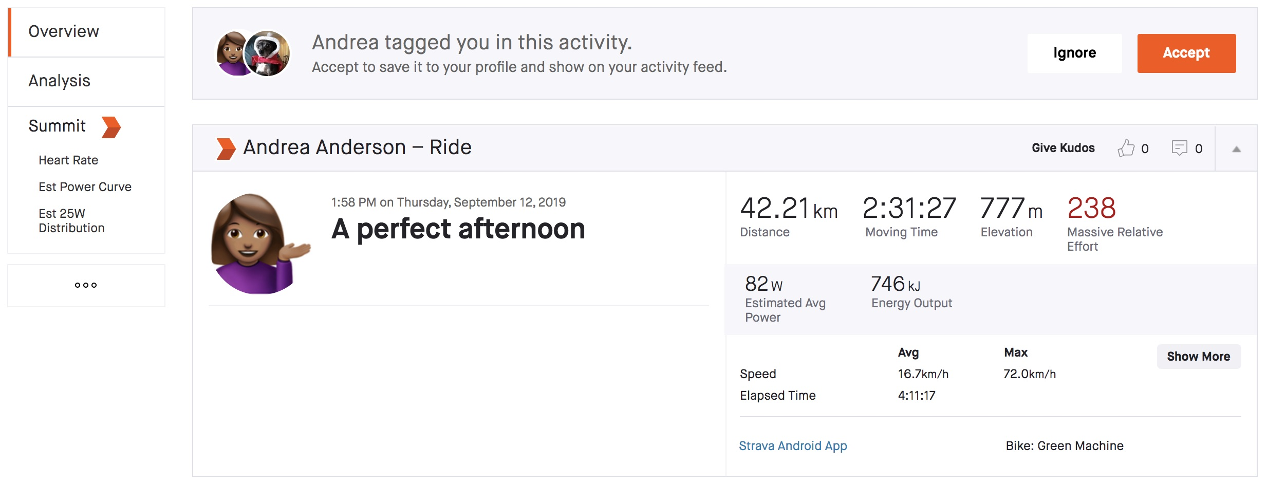 A_perfect_afternoon___Ride___Strava.jpg